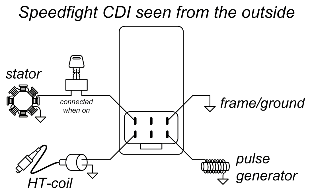 aec400 immobilizer, Wiring diagram